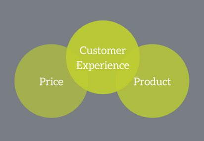 Customer experience over price.png