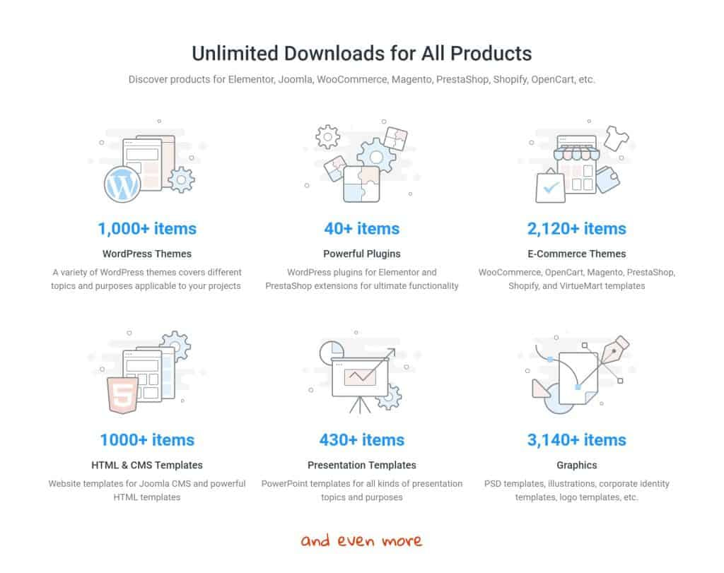 Unlimited Downloads